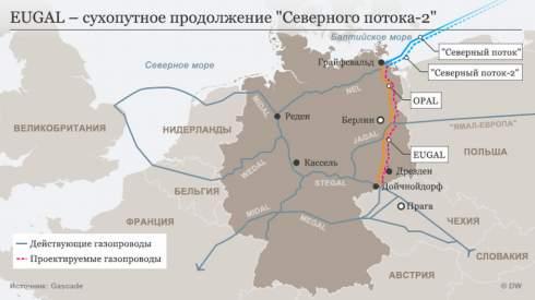 Водород вместо газа из России: Германия готовит первый шаг