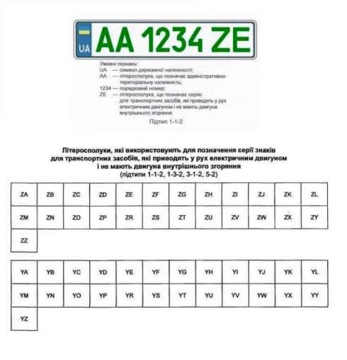 В Украине начали выдавать специальные «зеленые» номера для электромобилей