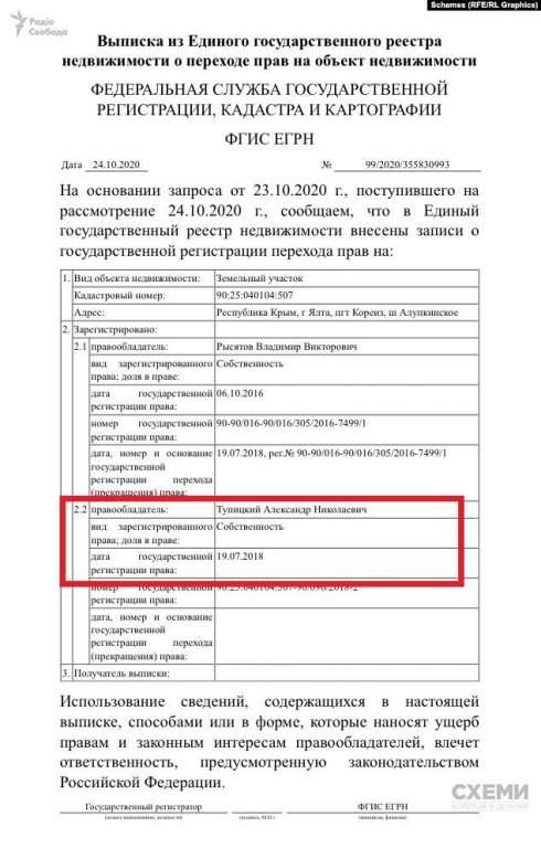 Глава КС не задекларировал землю в Крыму, владельцем которой стал после аннексии - «Схемы»