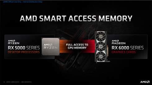 AMD представила видеокарты Radeon RX 6000-й серии: Ampere повержен