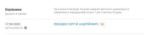 Лифт Зеленского: крупного взяточника назначили и. о. начальника Офиса крупных налогоплательщиков