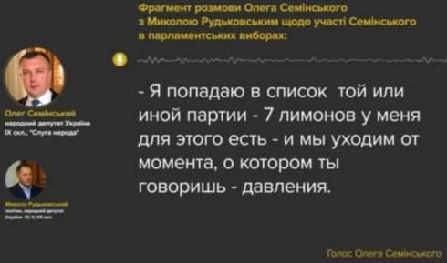 Закон об олигархах в действии: Кому из «кукловодов» достанется кресло министра энергетики