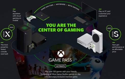Microsoft рассказала о ближайшем будущем игрового направления