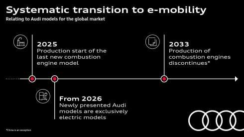 Audi будет производить только электромобили